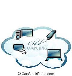 computers on cloud