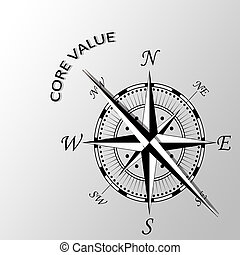 Illustration of core value written aside compass