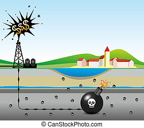 fracking - illustration of environmental risks caused by ...