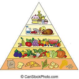 food pyramid - illustration of food pyramid isolated