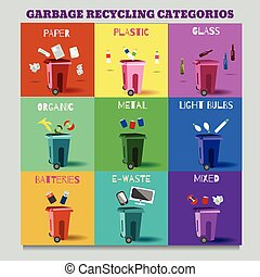 illustration of garbage recycle categories: paper, plastic, glass, organic, metal, light bulbs, batteries, electronics and mixed types.