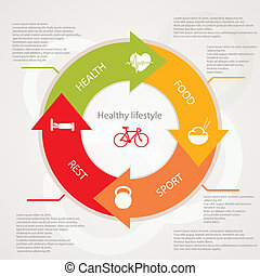 illustration of health lifestyle infographic in flat designed without shadow