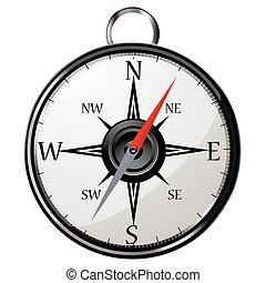 metallic compass