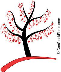 music note tree