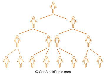 illustration of organization chart on white background