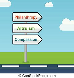 philanthropy direction signs abstract concept - Illustration...