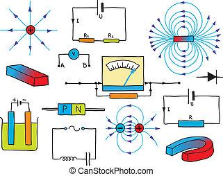 Illustration of Physics - Electricity and Magnetism Phenomena - hand-drawn symbols