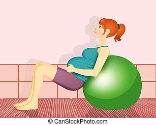 Pilates on maternity leave - illustration of Pilates on ...