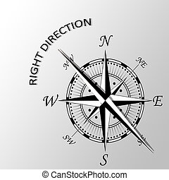 Illustration of Right direction written aside compass