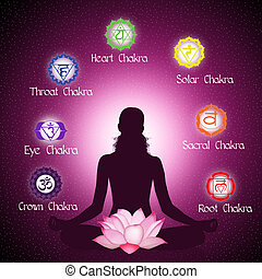 Chakras - illustration of Seven Chakras
