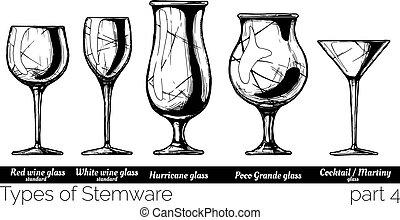 illustration of Stemware types - Types of Stemware. Wine...