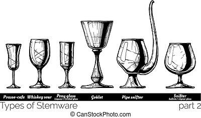 illustration of Stemware types - Types of Stemware....