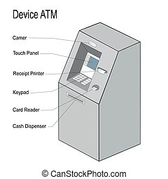 Illustration of the device  ATM on white background