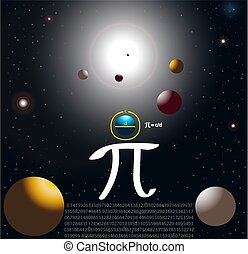 Pi definition - Illustration of the Pi definition in...