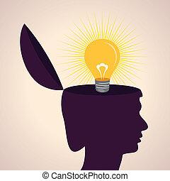 Human head with bulb symbol