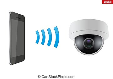Wireless Controlling CCTV security camera