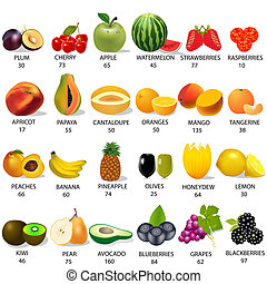 set amount calories in fruit on white - illustration set ...