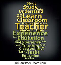 illustration., texto, concept., tipografia, vetorial, wordcloud., cloud., educação