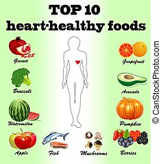 Illustration top best food for heart health. Vector infographics on the theme of proper nutrition and healthy lifestyle. Diet for proper heart function.