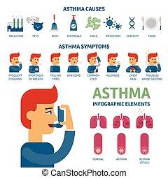 illustration., usages, vecteur, contre, infographic, asthme, détentes, inhalateur, causes, plat, homme, elements., symptômes, attack.