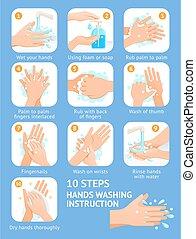 illustrations., χέρι , οδηγία , μικροβιοφορέας , βήματα , πλύση