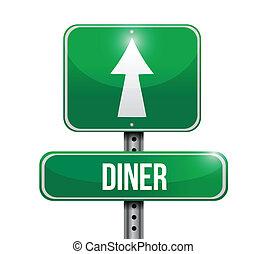 illustrations, conception, dîneur, panneaux signalisations