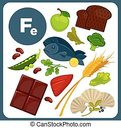 Illustrations food with mineral Fe. - Set with illustrations...