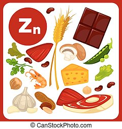 Set with illustrations of food with mineral Zinc. Ingredients for health: spinach, agriculture, pea, nut. Healthy nutrition, diet with product Zn sources. Vector icons in cartoon design