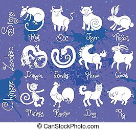 Illustrations or icons of all twelve Chinese zodiac animals.