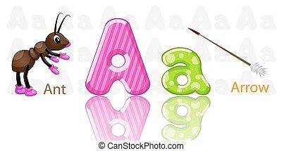 Illustrator of A alphabet