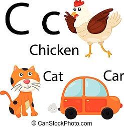 Illustrator of C alphabet