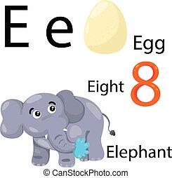 Illustrator of e alphabet