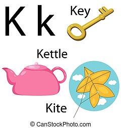 Illustrator of K alphabet