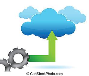 illustrazione, di, ingranaggio, nuvola