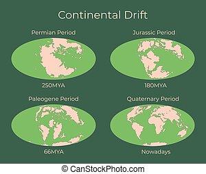 illustrazione, quartenary, map., deriva, giurassico,...