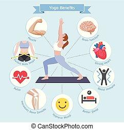illustrazioni, diagram., vettore, yoga, benefits.