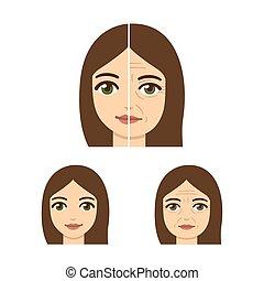 ilustração, envelhecimento, mulher