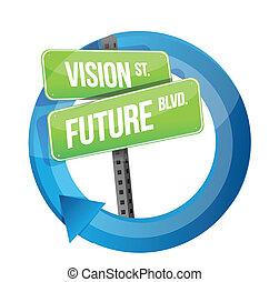 ilustração, sinal, futuro, visão, estrada, ciclo