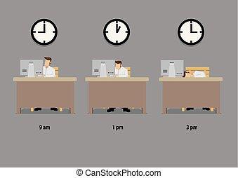 ilustración, desk-bound, caricatura, nivel, empleado, horas...