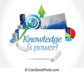 ilustracja, pojęcie, handlowy, wiedza, moc