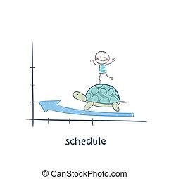 ilustracje, harmonogram