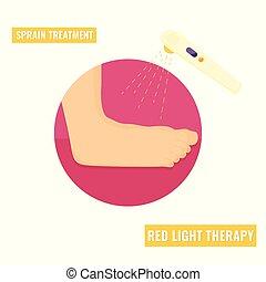 ilustration, strain., tobillo, icon., lesión, hueso