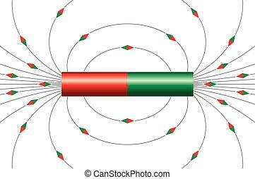 imán, líneas, magnético, barra, campo