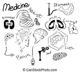 Image Medicine set