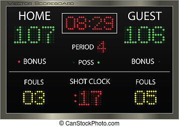 Image of a basketball scoreboard.