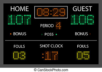 Image of a digital scoreboard.