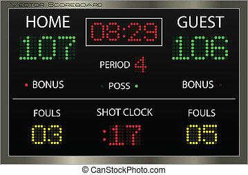 imagen, baloncesto, scoreboard.