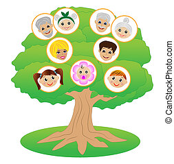 images, arbre, famille