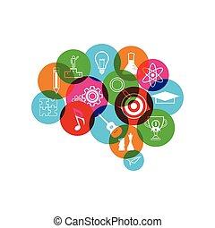 imaginación, cerebro