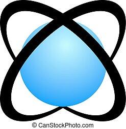 imaginatif, symbole, atomique